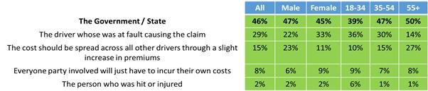 Setanta Survey 2015